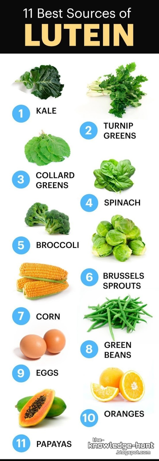 Foods good for eyes health