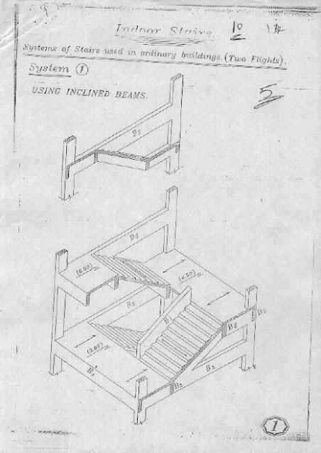 شرح تصميم السلالم بجميع انواعها مع امثله محلوله