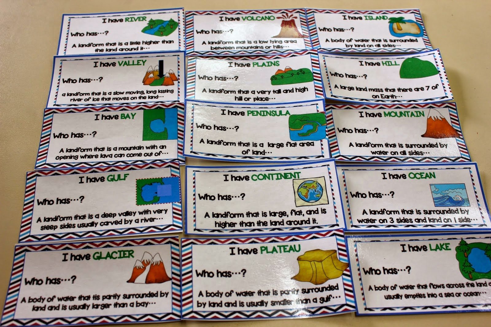 Landforms Cut Amp Paste Definitions Flash Cards 20 Words