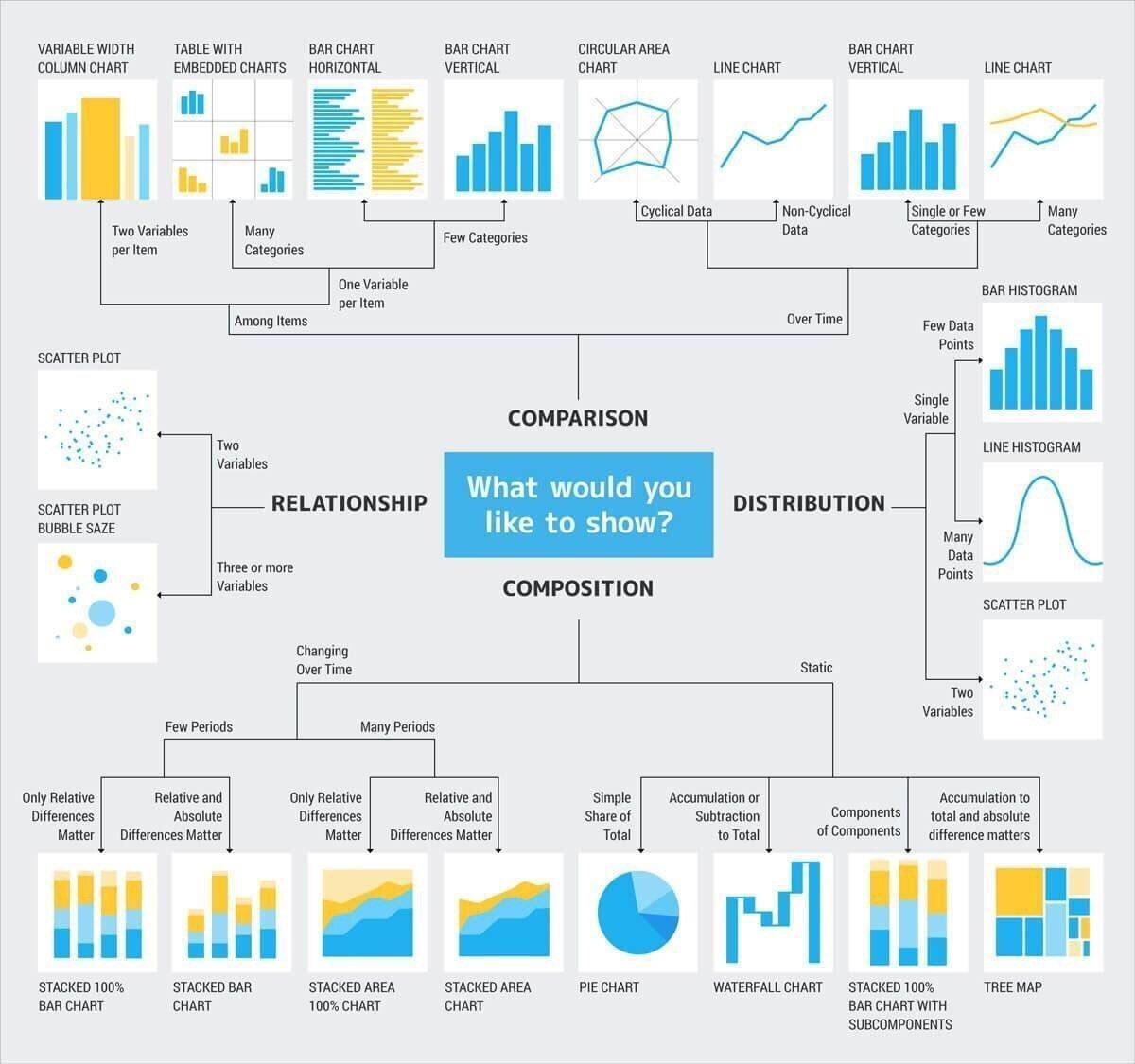 types of charts in tableau