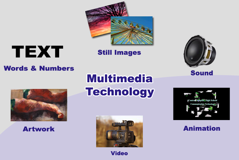 Technology tutorials | audi henderson.
