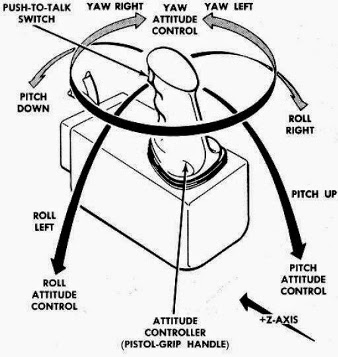 Columbium Stereo Wiring Diagram