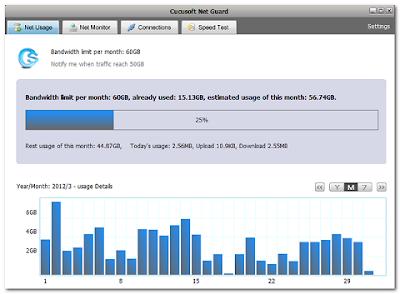 Mendeteksi Software Pemakan Bandwidth Internet