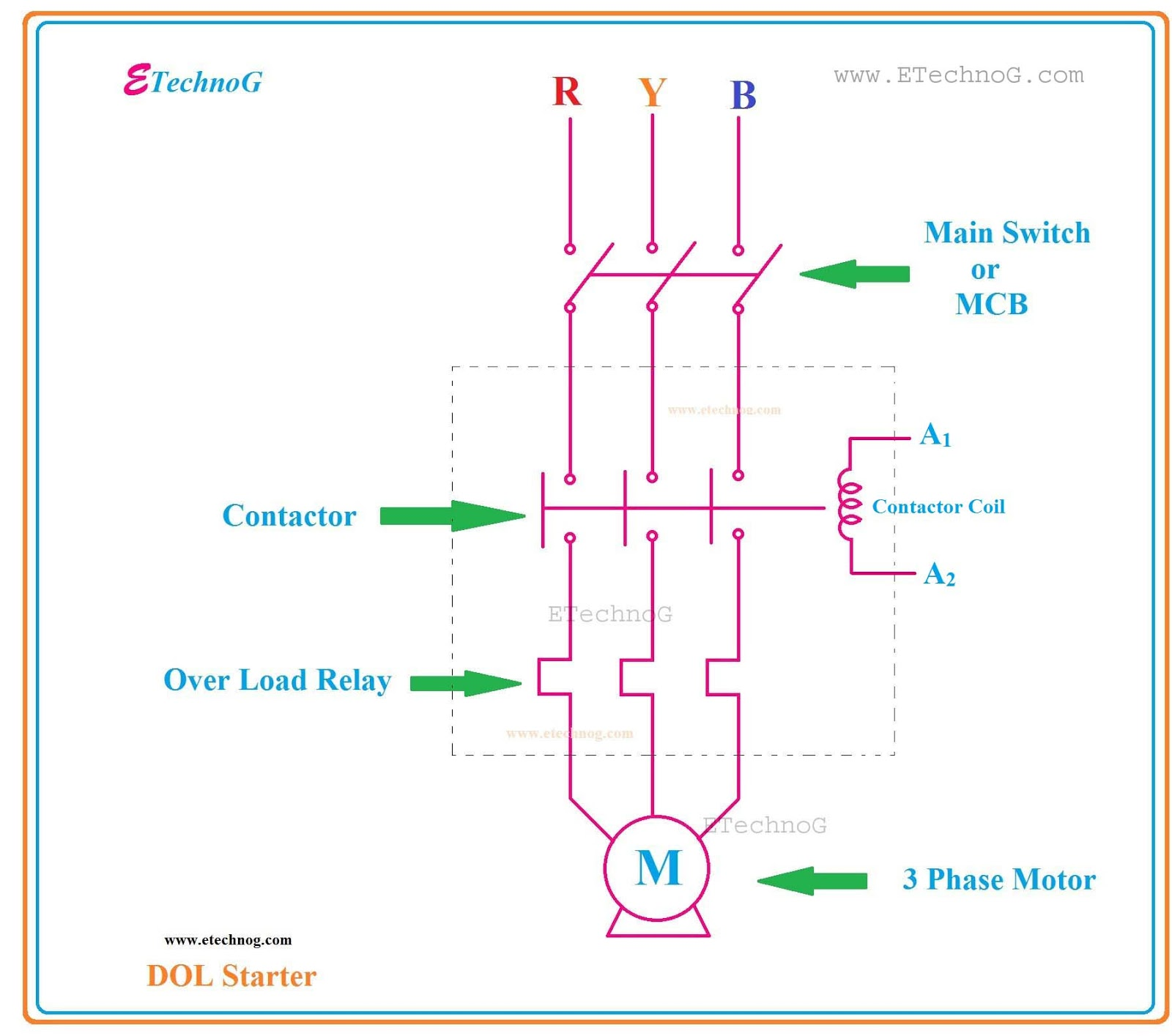small resolution of l t dol starter circuit diagram wiring diagram technic l t motor starter circuit diagram