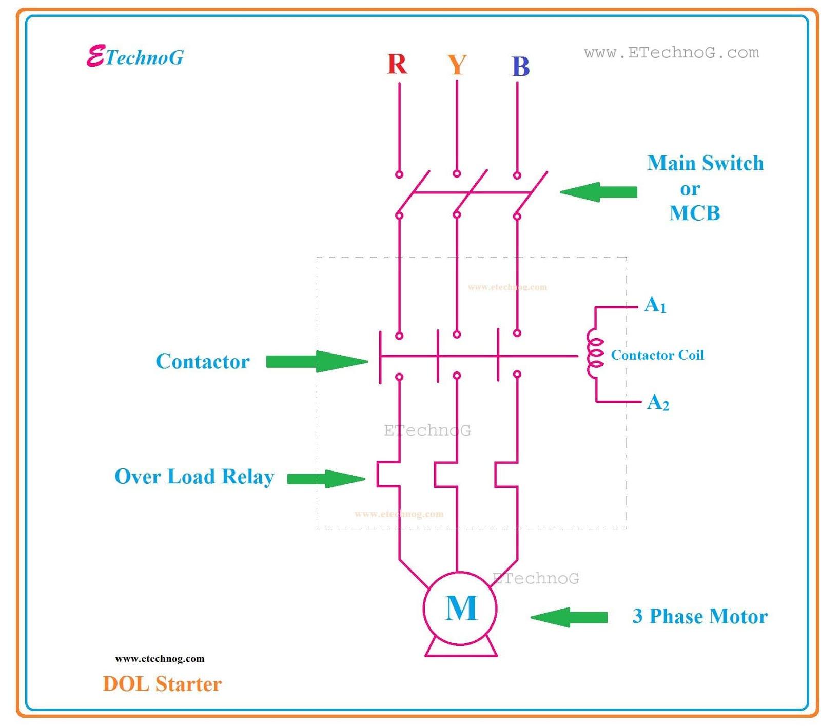 dol starter power circuit diagram dol starter diagram [ 1600 x 1415 Pixel ]