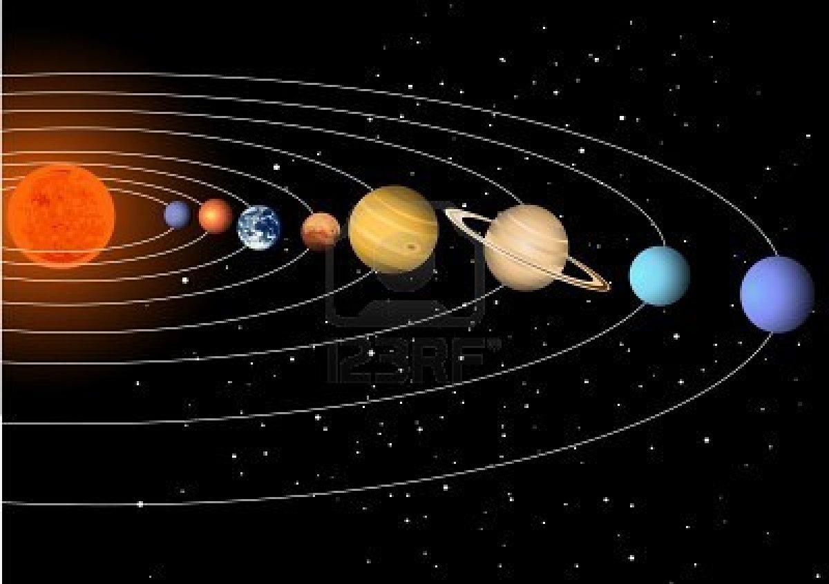 6th grade solar system - photo #37