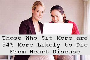 https://foreverhealthy.blogspot.com/2012/04/those-who-sit-more-are-54-more-likely.html#more