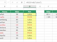 Cara Menggunakan Fungsi IF Bertingkat di Excel