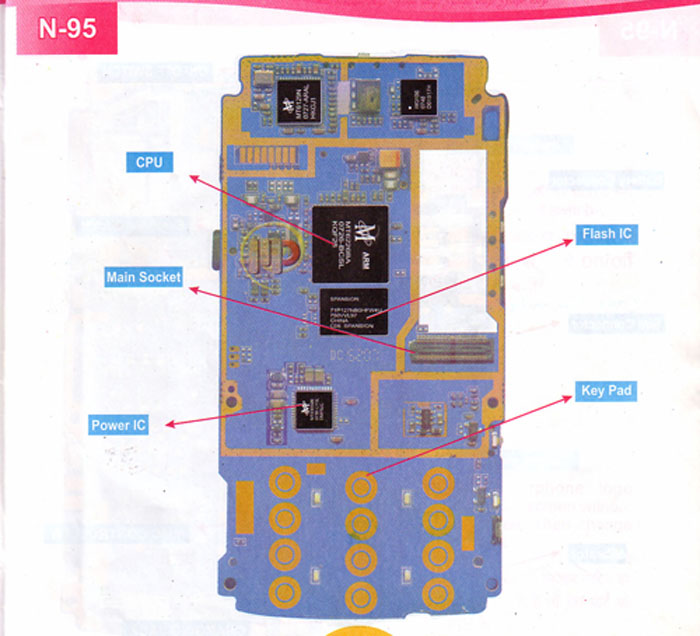 china mobile solution | MobileRepairingOnline