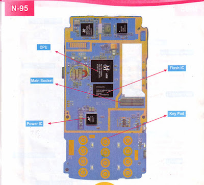 china  n95 diagram