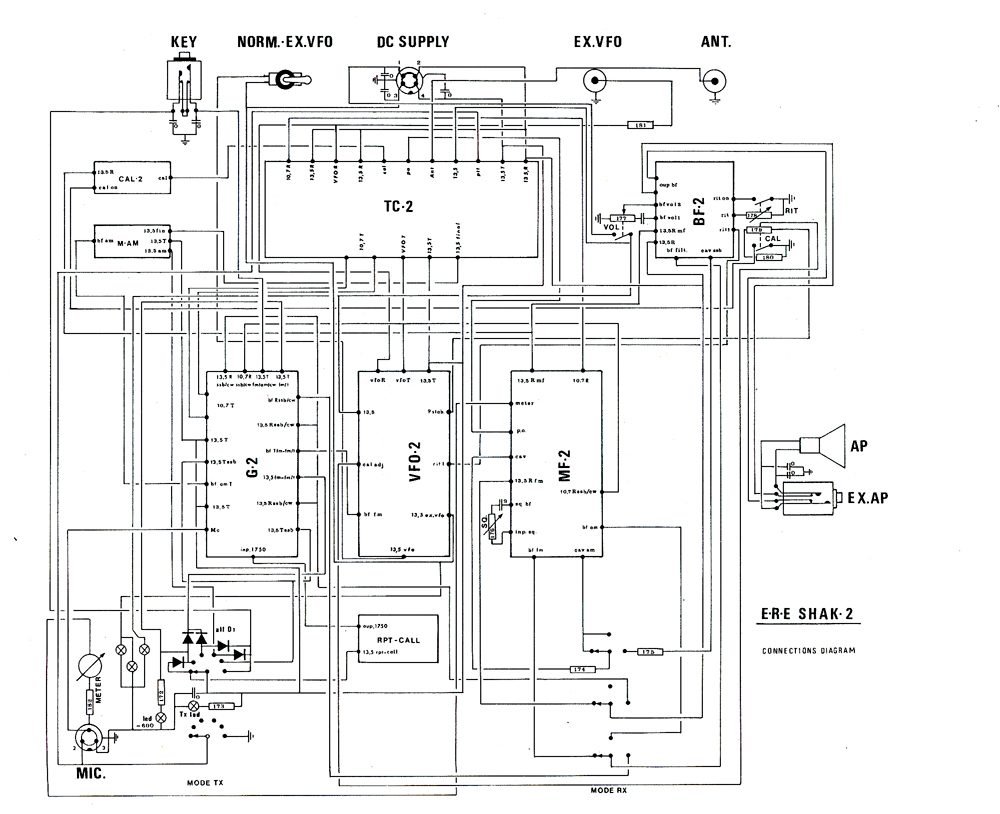 Schema A Blocchi Cablaggio Strutturato : Air radiorama ricetrasmettitore per i mhz da un shak