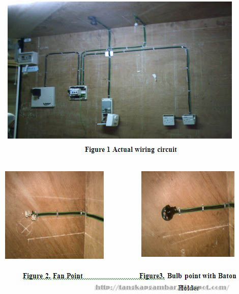 household wiring diagram sinus cavity surface and pvc conduit circuit | tangkap gambar