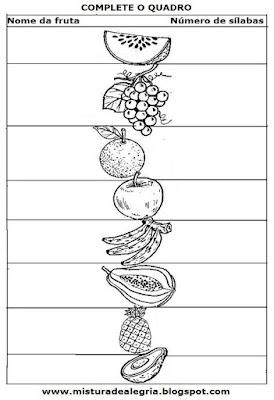 Autoditado com nomes de frutas