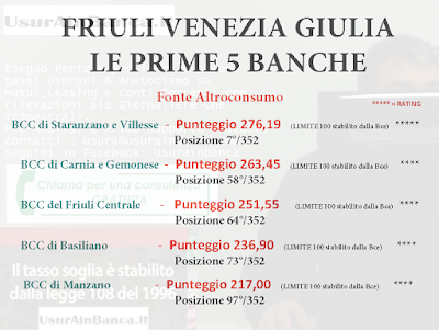 BANCHE FVG