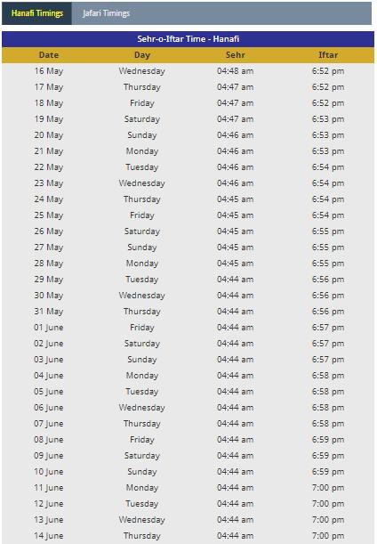 Ramadan Calendar for Niger 2018