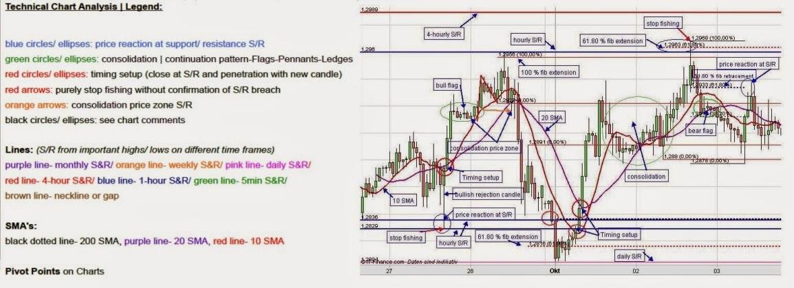 Mv forex money changer rate - Thursday Forex Traders Money