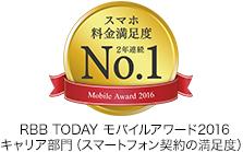 Y!mobileはRBB TODAY モバイルアワード2016キャリア部門料金満足度No.1を2年連続受賞