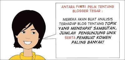 Blogger Tegar - Sentiasa Membuat Analisis Terhadap Kemajuan Blog!