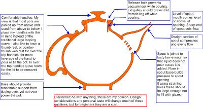 Teapot+Desgn1.jpg