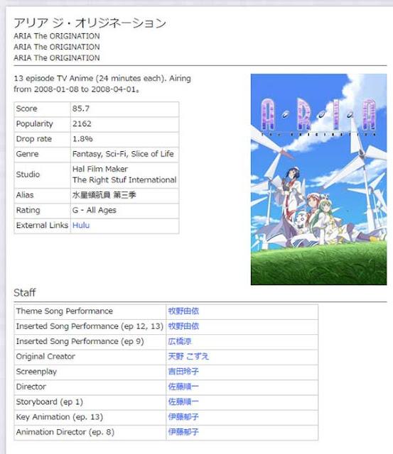 Mencari judul anime lewat gambar