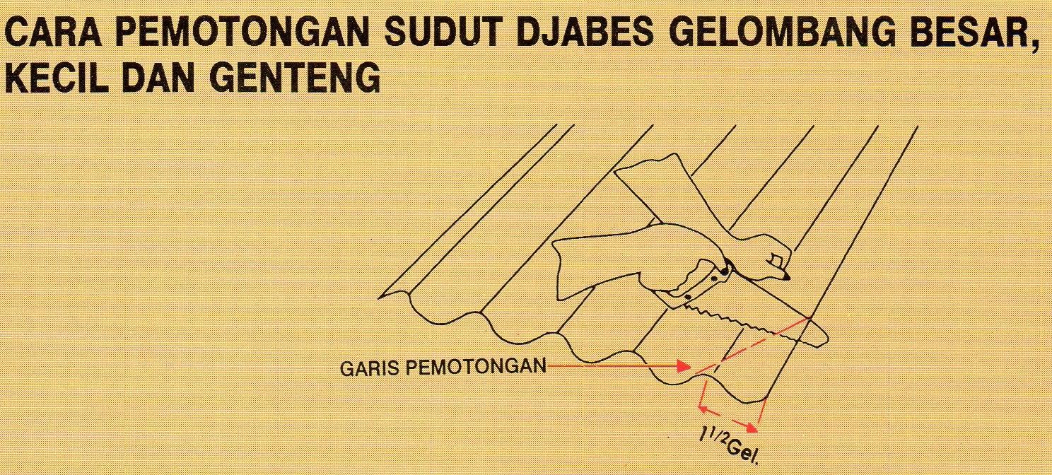 Petunjuk Praktis Pemasangan Atap Asbes