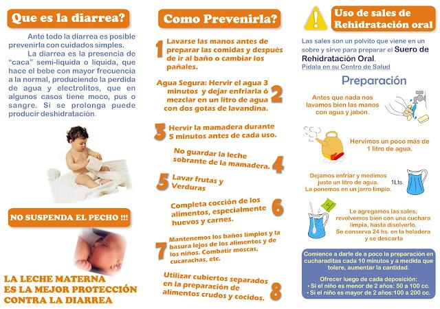 Augmentine Y Diarrea Que Hacer Lexapro Vs Celexa