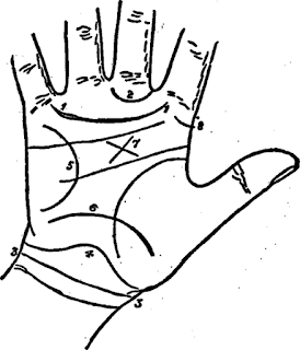 Guide About All Three Bracelets Palmistry
