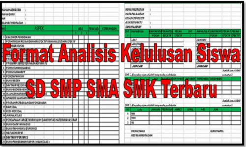 Format Analisis Kelulusan Siswa SD SMP SMA SMK Terbaru
