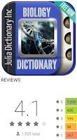Kamus Biologi by Julia Dictionary Inc