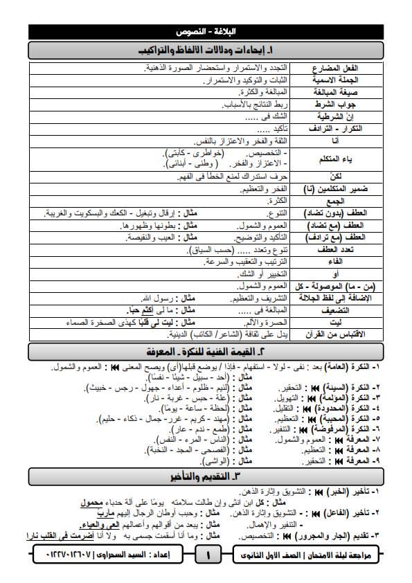 مراجعة ليلة امتحان اللغة العربية للصف الاول الثانوي ترم ثاني أ/ السيد السحراوي 1