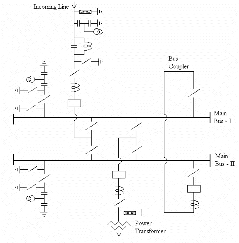 Main Bus Schematic Diagram on