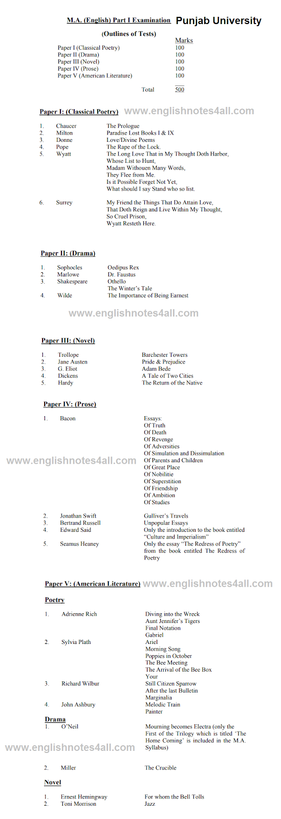 Ma Part 1 Result 2019 Punjab University