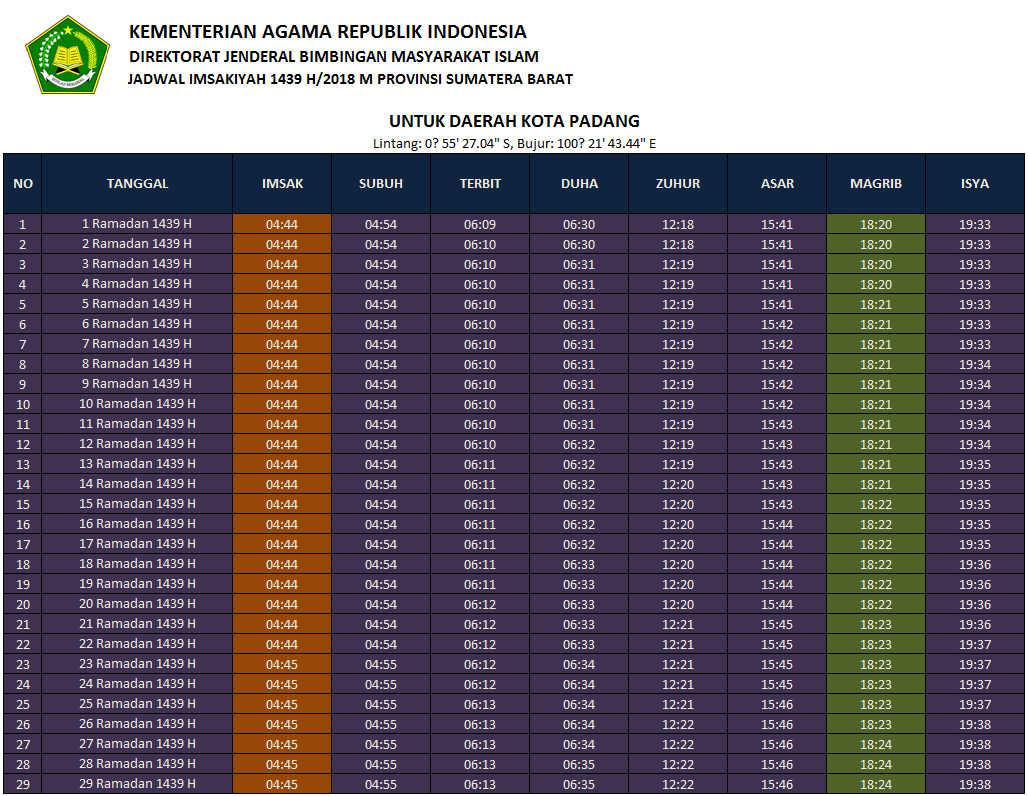Jadwal Imsakiyah Ramadhan 1439 H Kota Padang (Sumbar) 2018