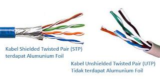 kabel-twisted