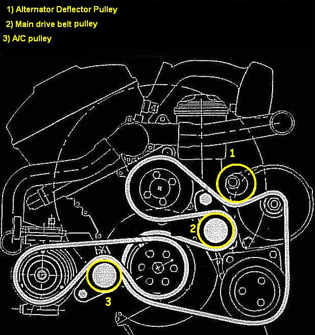 E Fpulley on Bmw 325i Engine Diagram