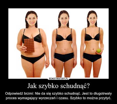 Jak mam schudnąć? Nic nie pomaga...