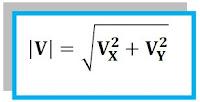 rumus besar/nilai suatu vektor resultan
