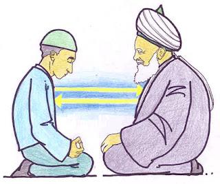 Sejarah-Ilmu-Tasawuf-dalam-Islam-Pada-Masa-Nabi-Muhammad-SAW-dan-Sahabat-Rasulullah-SAW