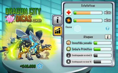 Dragão de Energia Solar - Informações