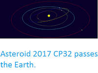 http://sciencythoughts.blogspot.co.uk/2017/02/asteroid-2017-cp32-passes-earth.html