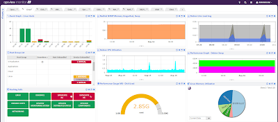 5 Application Performance Monitoring Tools for Improving User Experience