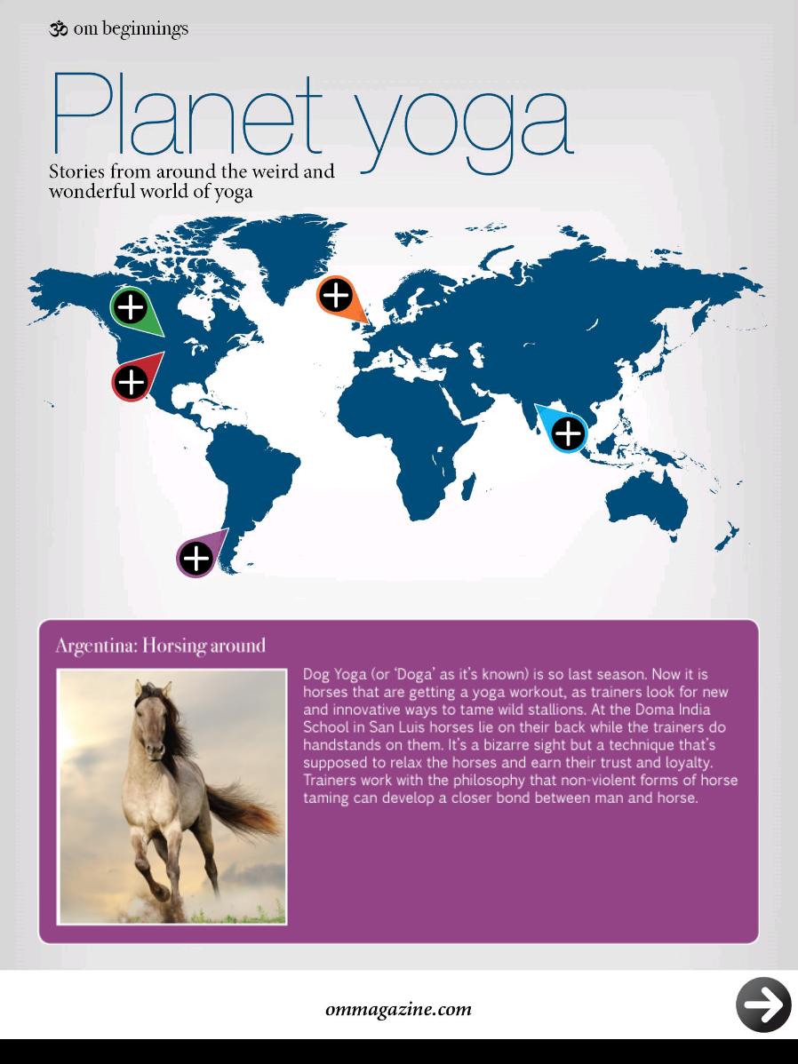 OM Yoga Magazine, Planet Yoga