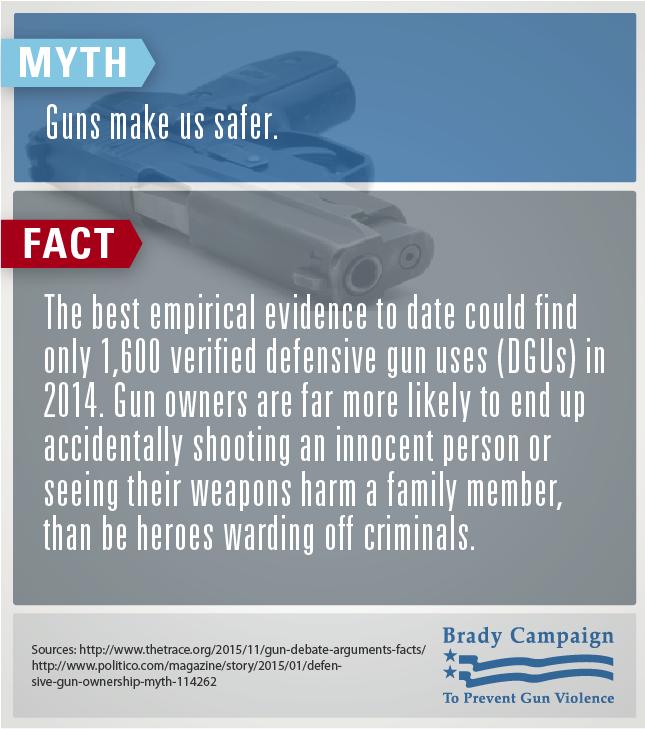 preventing gun violence resolution - 645×729