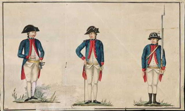 Pangkat dapat dibedakan berdasarkan warna, bentuk seragam dan lambang yang dikenakan