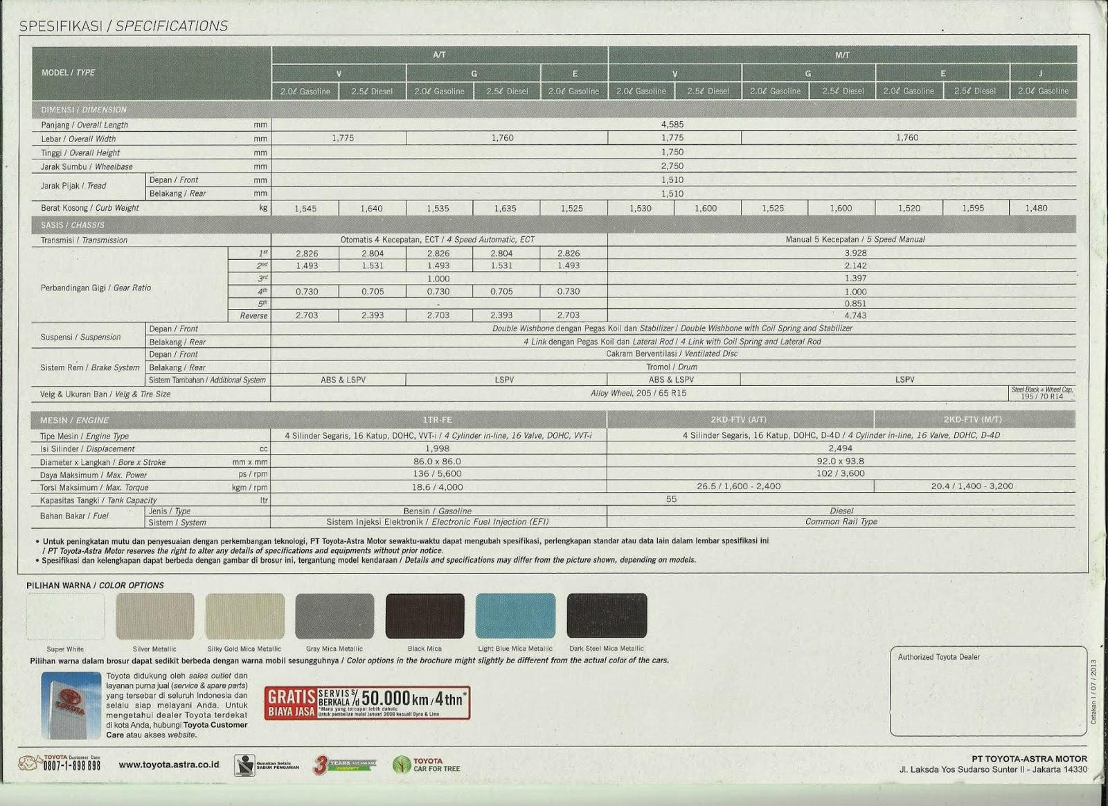 Spesifikasi New Innova Venturer Grand Avanza Ceper Auto2000 Karawang Brosur Dan