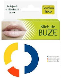 pareri feminohelp stick de buze
