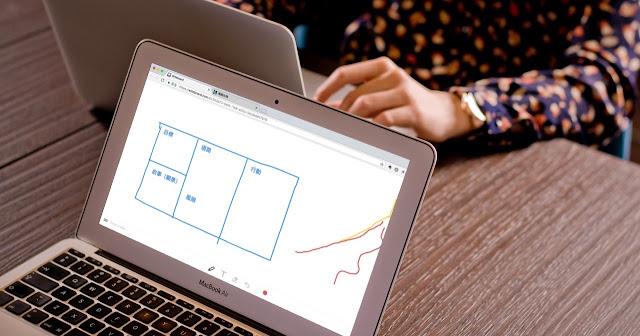 Witeboard 世界上最簡單快速的協同合作白板,開會上課利器