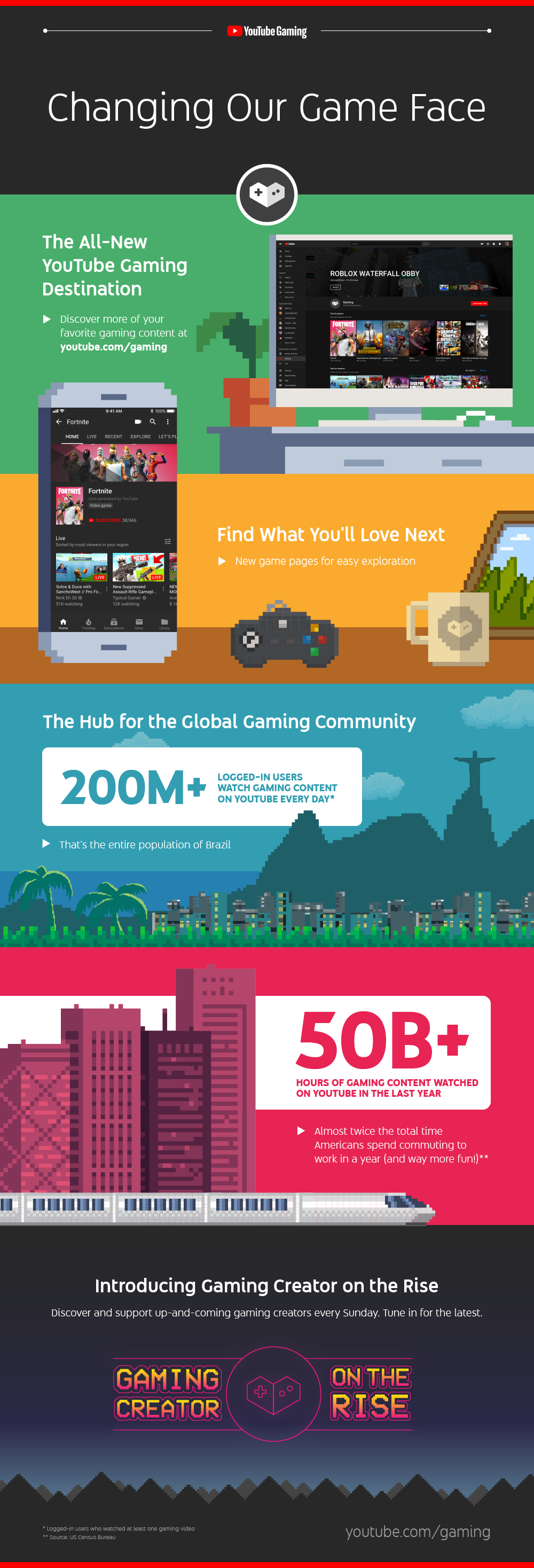 Gaming gets a new home on YouTube - infographic