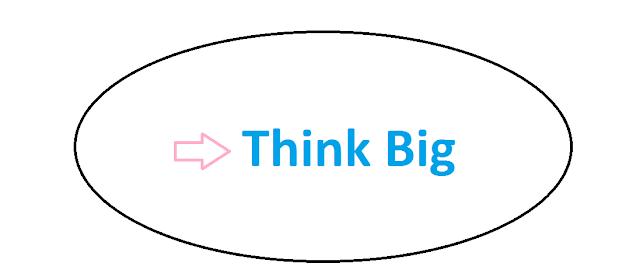Think Big By Imran Khan