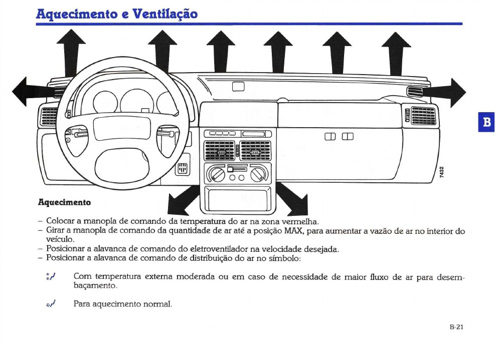 MANUAIS DO PROPRIETÁRIO: MANUAL DO FIAT UNO 1995